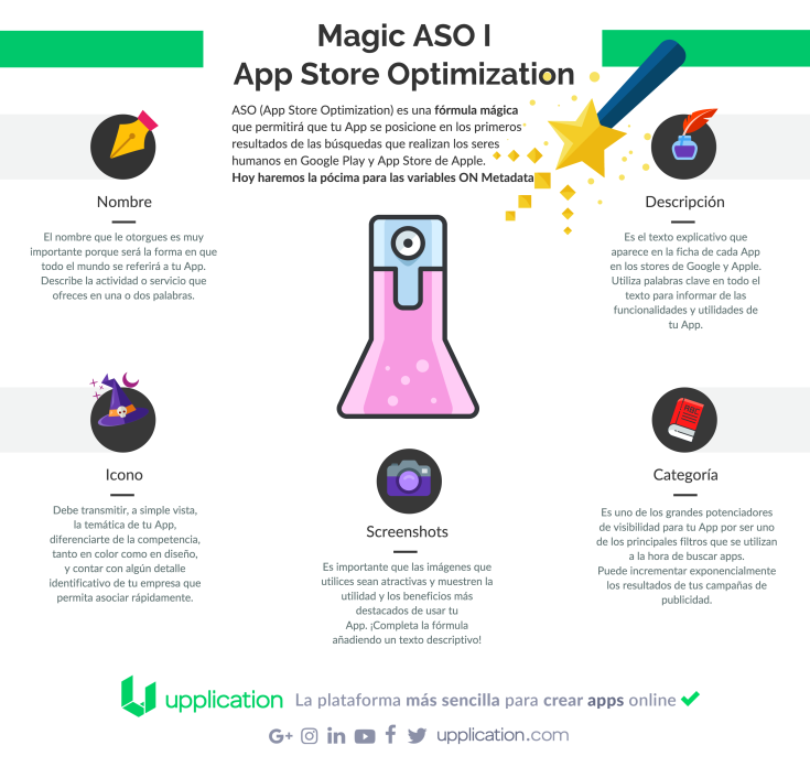 Infografia_App_Store_Optimization_ASO_Upplication